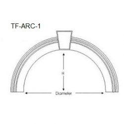 tf-arc-1